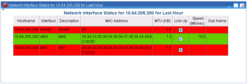 Network interface status Figure 14. Network Interface Status report Filesystem status Figure 15.