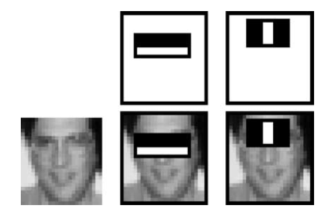 Face detection (continued) cascade is trained on image of fixed size (24x24) for a small size (24x24), we can have huge number of possible
