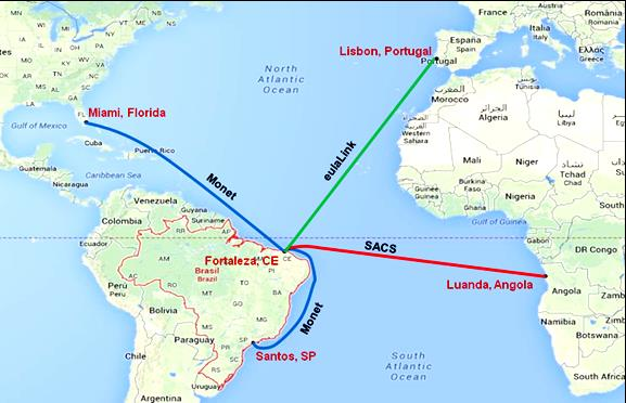 New South Atlantic cables Monet (Miami), SACS (Luanda), eulalink (Lisbon) Monet Cable: Google + 3 Telcos in Brazil, Uruguay, and Angola Planned to be operational by 2017 LSST to purchase 300 GHz of