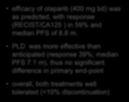 Comparison of olaparib with Pegylated Liposomal Doxorubicin Study 12 Olaparib (2) Olaparib (4) PLD Confirmed RECIST response and/or