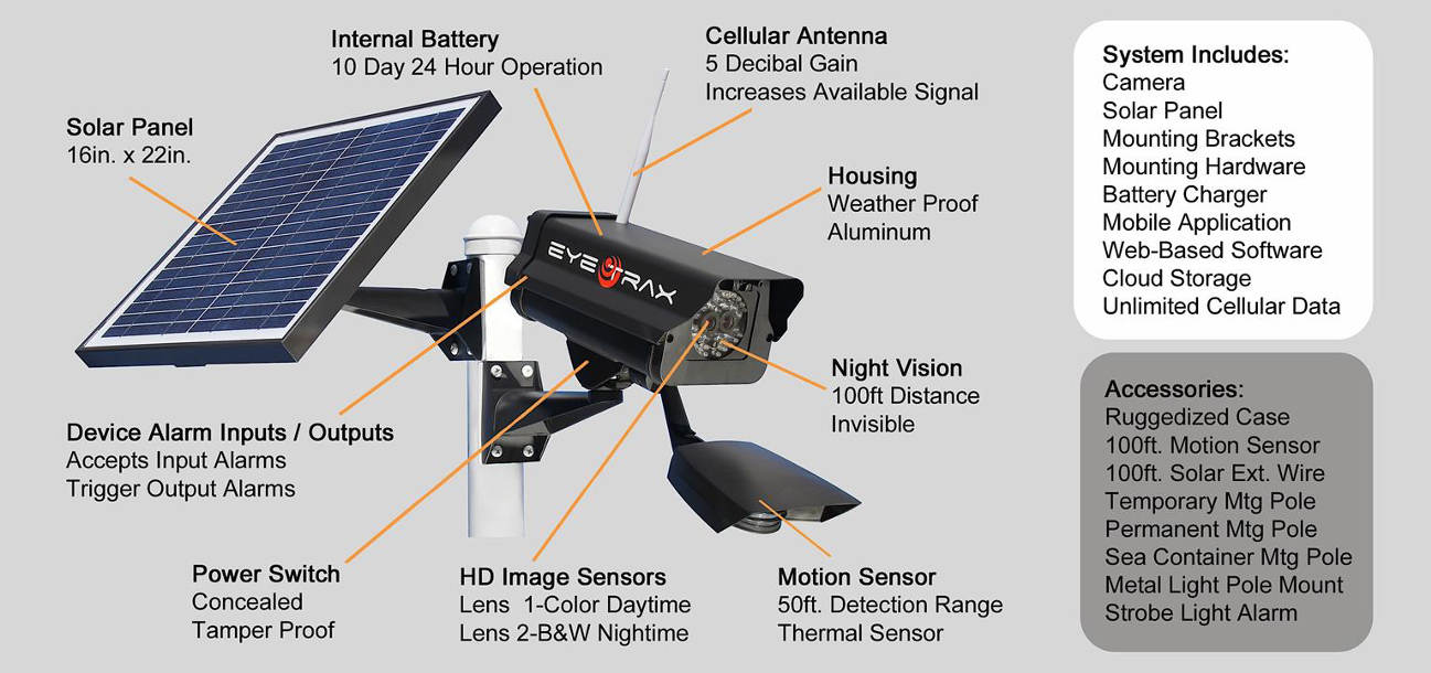 Specifications Ranger Camera The Ranger camera system is wireless, solar powered, motion activated and has invisible infrared, night vision technology providing security in the most remote locations.