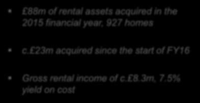 Tenanted acquisitions Tenanted residential acquisitions will be a key component of our growth strategy Immediate income generation and earnings enhancement 88m of rental assets acquired in the