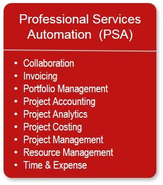 Professional Services Automation (PSA) PSA provides the systems basis for initiation, planning, execution, close and control of projects and service delivery.