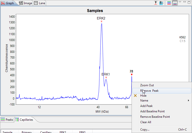 page 184 Chapter 8: Size Assay Data Analysis To add an unidentified peak to the data - Right click the peak in the electropherogram or peaks table and select Add Peak.