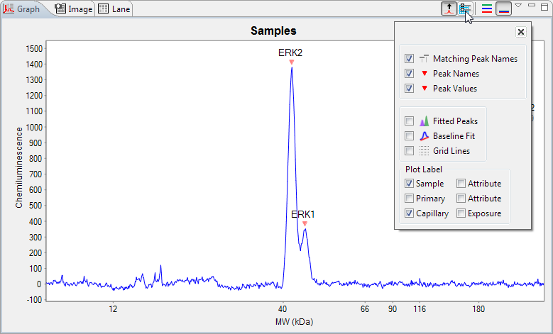 page 202 Chapter 8: Size Assay Data Analysis Peak Labels You can customize the labels used to identify peaks in the electropherogram with these options: Matching Peak Names - Checking this box