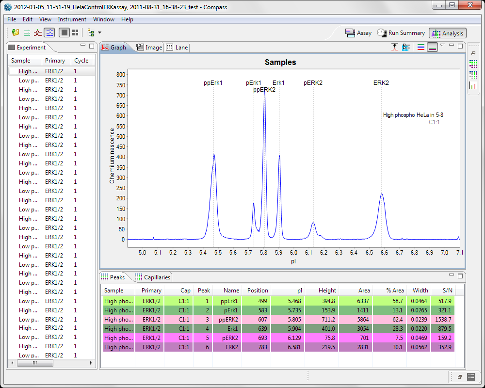 page 270 Chapter 9: Charge Assay Data Analysis 5.