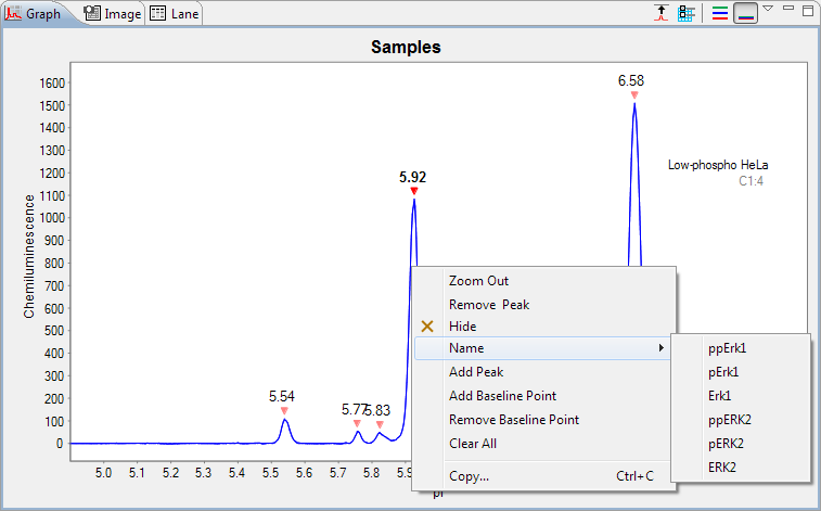 page 316 Chapter 9: Charge Assay Data Analysis 4. Right click the peak in the electropherogram or peaks table and click Name, then click a name in the list.