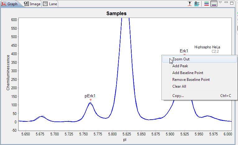 page 330 Chapter 9: Charge Assay Data Analysis To return to default scaling, right click in the electropherogram and click Zoom Out.