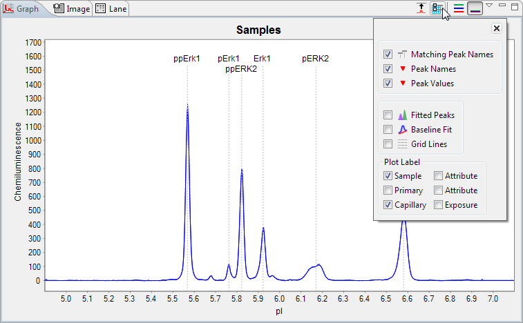 Changing the Electropherogram View page 331 Peak Labels You can customize the labels used to identify peaks in the electropherogram with these options: Matching Peak Names - Checking this box