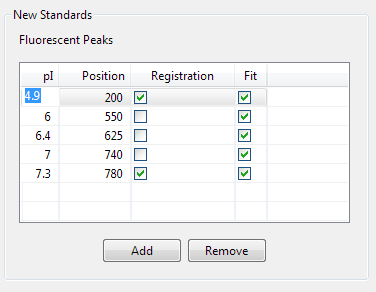 page 380 Chapter 9: Charge Assay Data Analysis Creating a New Standards Group 1. Select Edit in the main menu and click Analysis, then click Standards in the options list. 2.