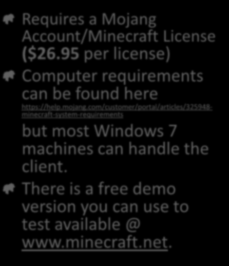 The Minecraft Client Spectrum Minecraft PC/Mac Minecraft Xbox 360 Edition Minecraft PS3 Edition Minecraft Pocket Edition for ios and Android Requires a Mojang Account/Minecraft License ($26.