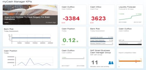 New class of real-time analytical applications HTML5-based solutions powered by SAP HANA from Insight to Action Analytical Applications SAP Smart Business Cockpits SAP Working Capital Analytics SAP