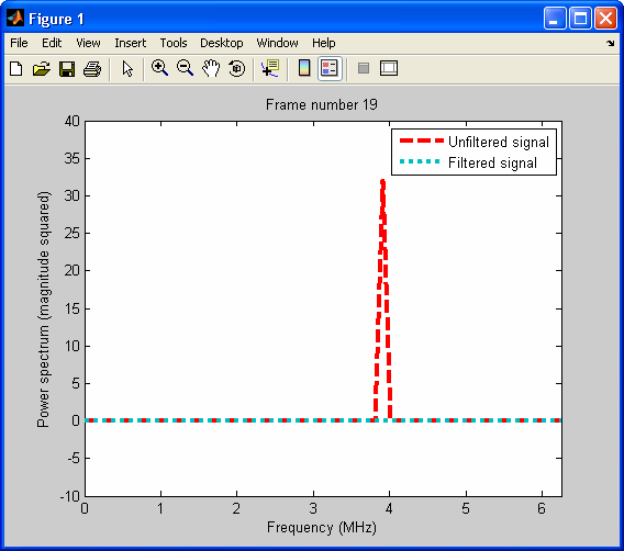 Algorithm Development Using MATLAB and Incisive Use Case 2: MATLAB Test Bench Top-level entity is M-code M-code is a test