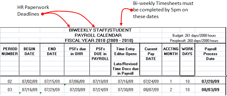 Payroll Calendar Features Use Payroll Calendars for Time