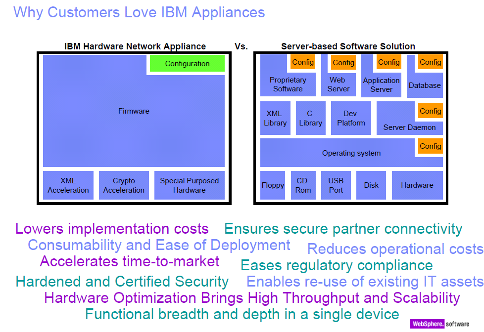 CONCLUSION: why customers love IBM