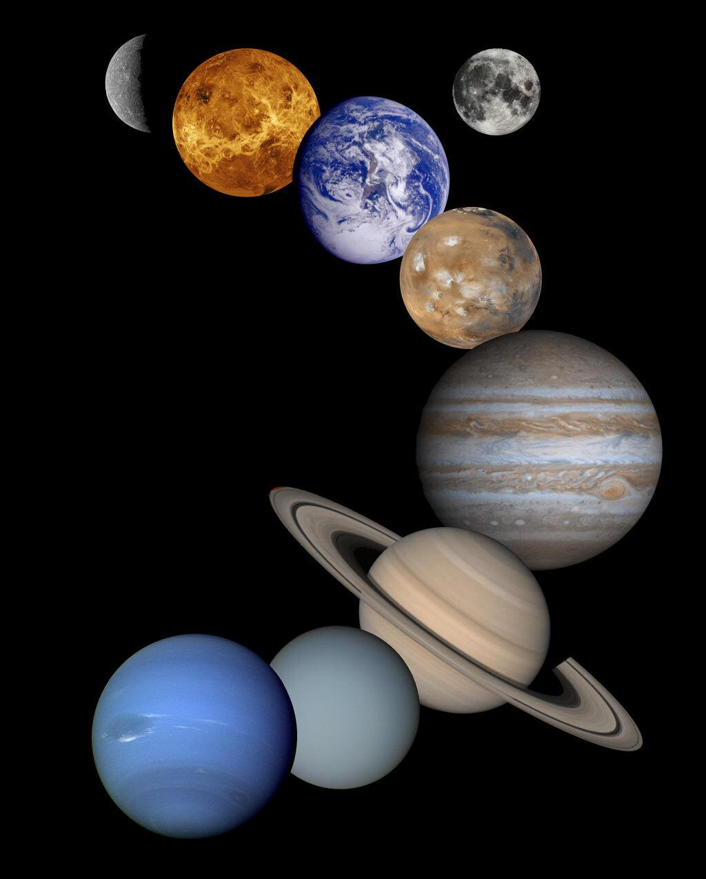 The Solar System is constituted by planets, satellites and other fragments of space the orbit around the Sun.