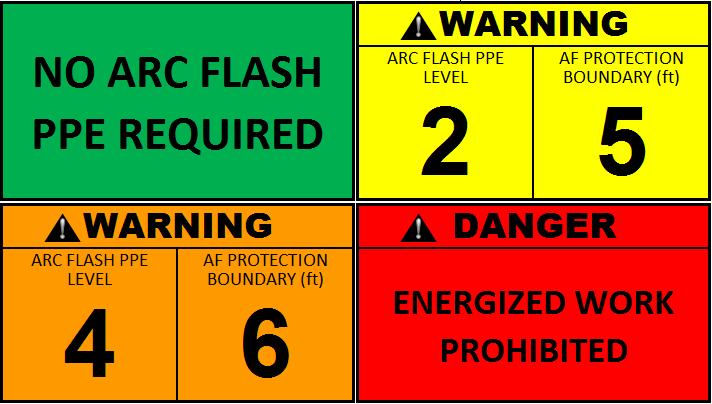 SHE Standard B6 Low-Voltage Electrical Safety-Related Work Practices Categories: Arc Flash PPE Required o <1.