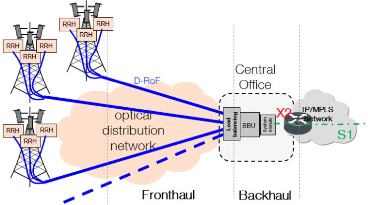 Thesis guide involving wireless and networking