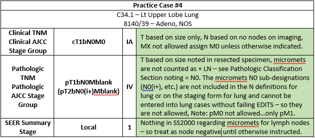 Case 4 Answer & Rationale 13 Case 5 Case Vignette HISTORY: 59 year old white male firefighter with recently diagnosed unresectable mesothelioma of lung.