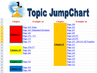Spreadsheet Supplements (contd ) 7e Spreadsheet TutorPak Tutorial, Step-thru Applications, and Topic Jump-Charts Features (contd.
