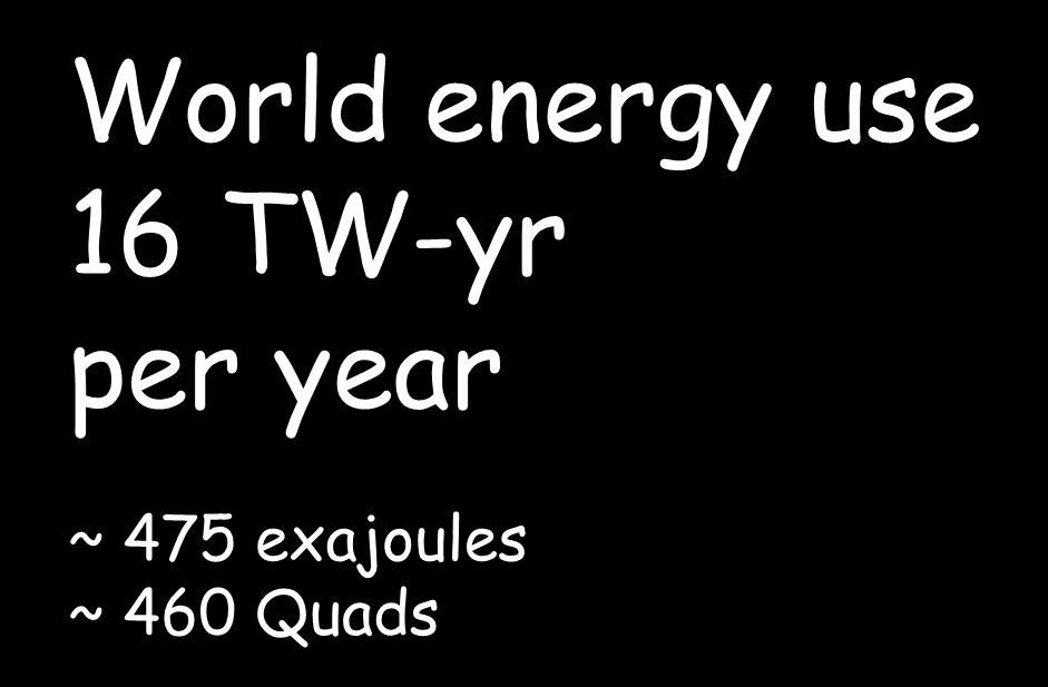 RENEWABLES World energy use 16 TW-yr per year ~ 475 exajoules ~ 460 Quads 2 6 per year Biomass 1,5 25-70 per year 3-11 per year OTEC 1,4 WIND 1,2 Waves 1,3 0.