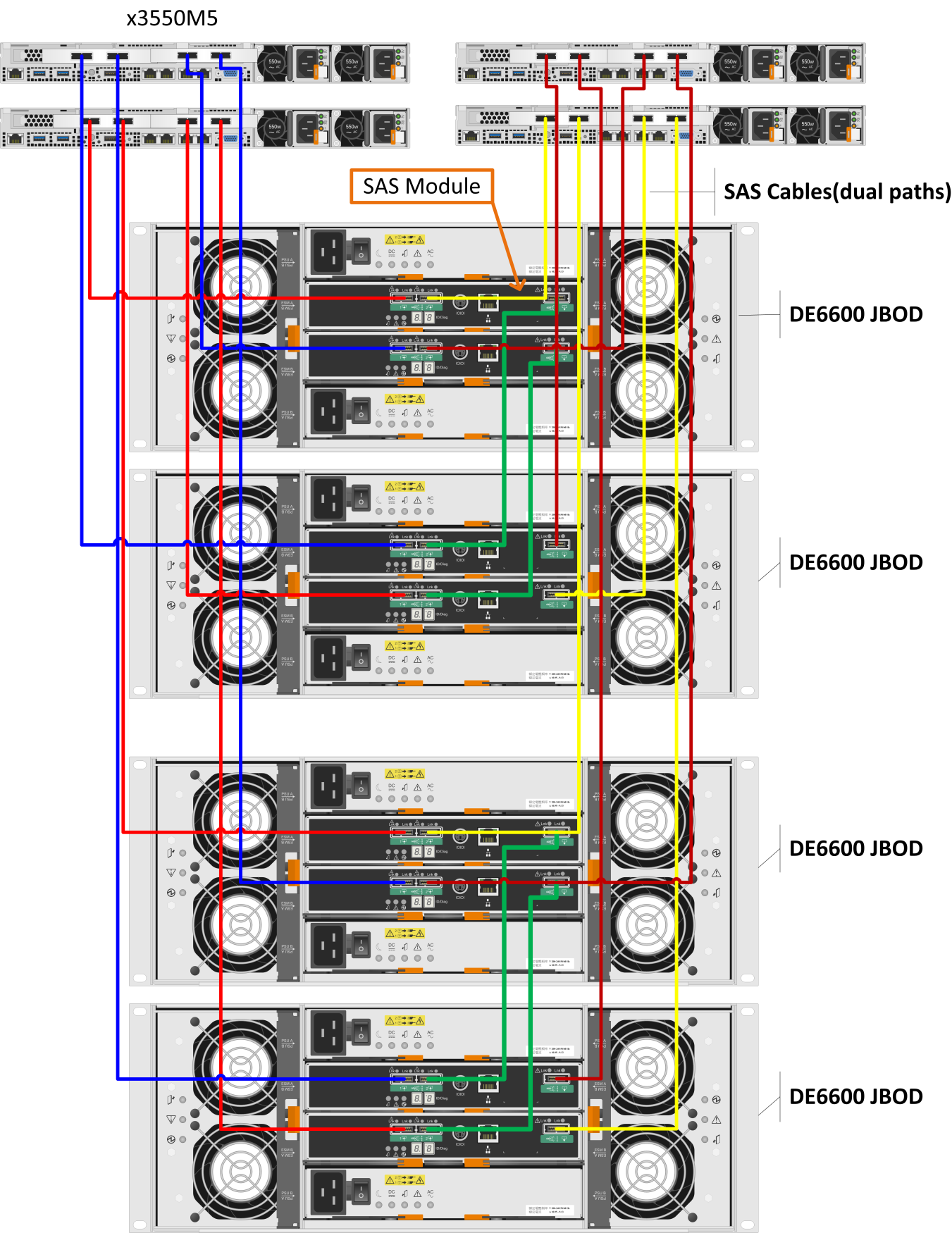 server rack cabling server wiring diagram and circuit schematic