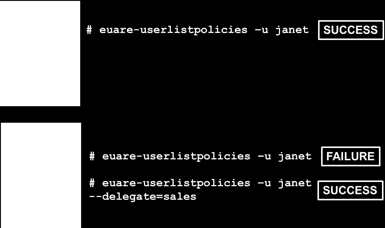 Eucalyptus Eucalyptus Identity and Access Management Introduction 149 The euare-userlistpolicies command lists the names of a policies associated with a user.