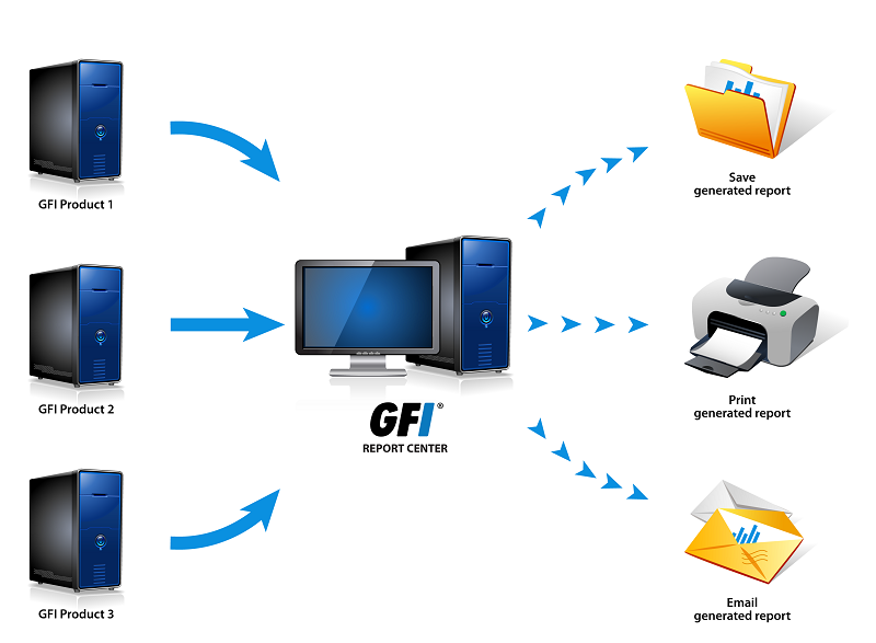 1 Introduction GFI EndPointSecurity includes a reporting feature which enables you to generate text and graphical reports based on information obtained from security scans.