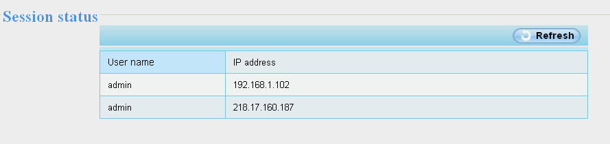 4.1.2 Device Status On this page you can see device status such as Alarm status, NTP/DDNS status, WIFI status and so on. Figure 4.2 4.1.3 Session status Session status will display who and which IP is visiting the camera now.