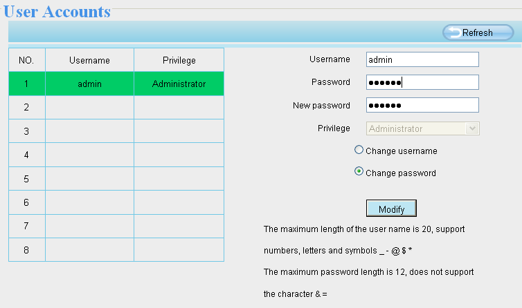 Figure 4.7 How to change the password?