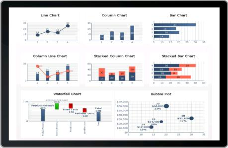 SAP BusinessObjects client tools Build Custom Experiences Dashboards and Apps Self-service Reporting
