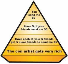 Pyramid Schemes - A single promoter (or small group of promoters) collects money.