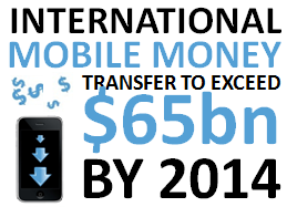 International mobile money transfer -