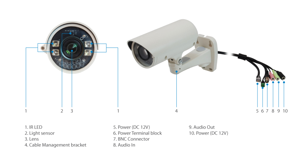 FCS-5042 Version: 1 Zoom Network camera, PoE 802.