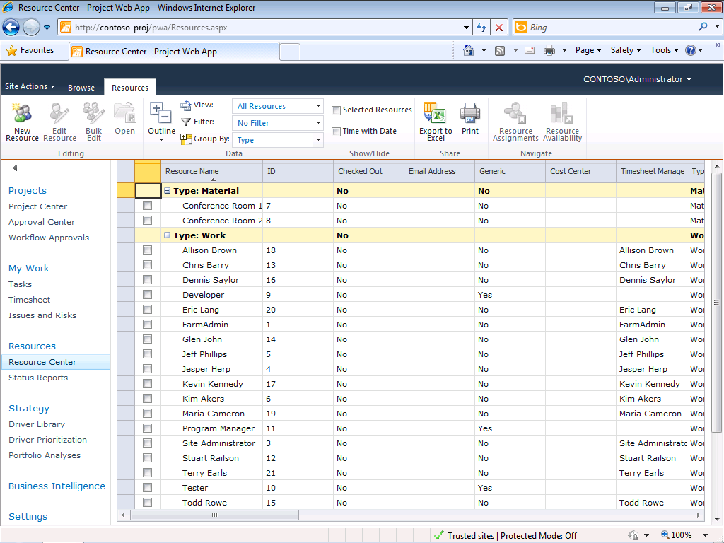 130 Project Server 2010 Administrator's Guide View Type Example Resource Assignments Use this type of view to review details