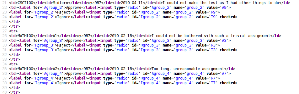 Different radio button groups are generated for each row (the row count is used as part of the name of the radio button group, it s going to be group_1, group_2 etc).