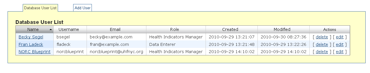 Health Indicators Main Menu Once you have successfully logged in, you will be taken to a main menu that is specific for Managers.