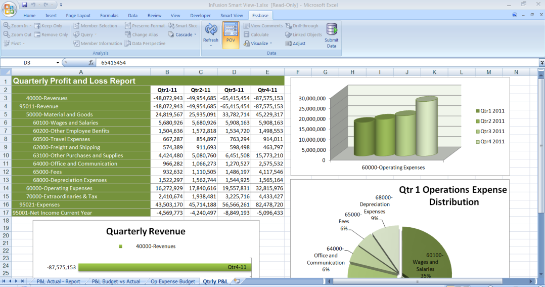 Smart View Smart View provides a familiar spreadsheet interface directly integrated to Fusion General Ledger.