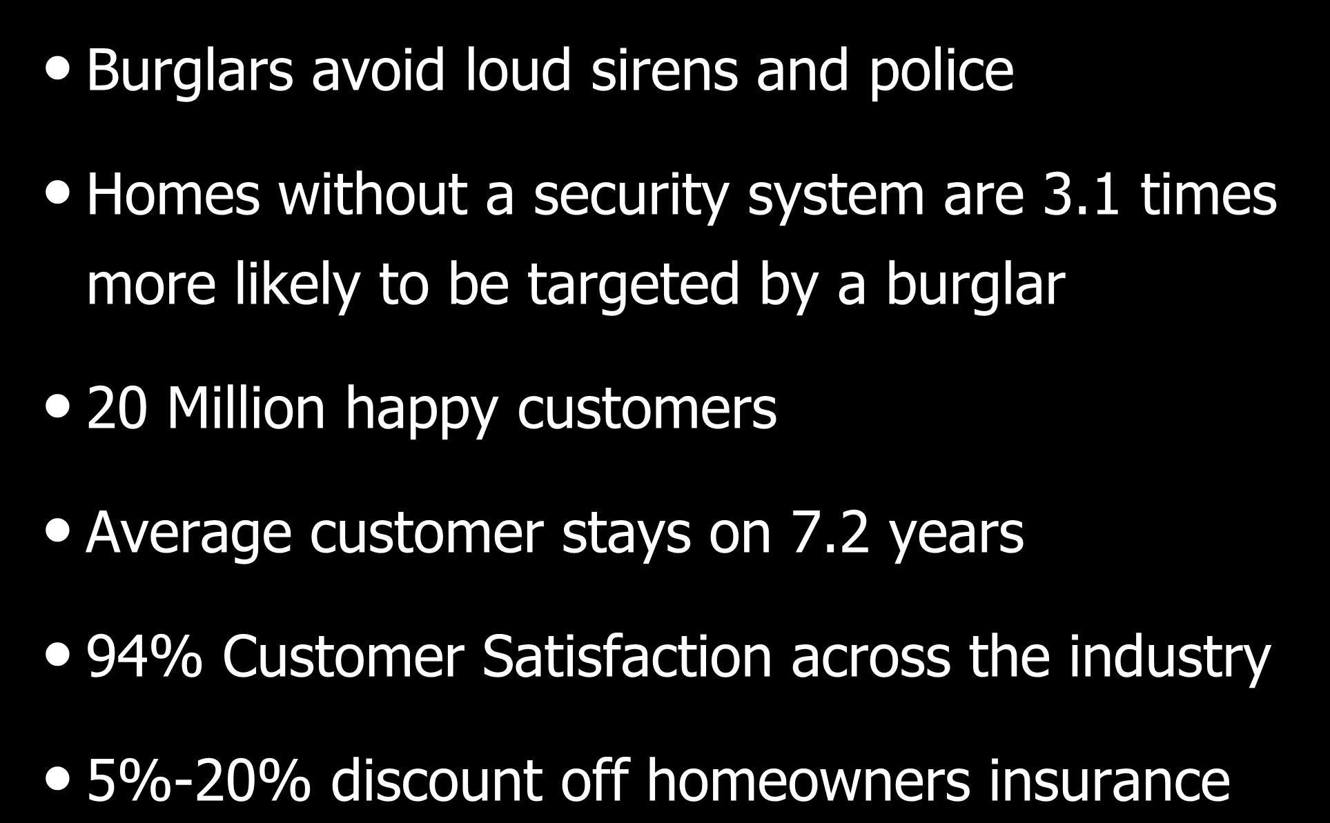 Security Systems Work! Burglars avoid loud sirens and police Homes without a security system are 3.
