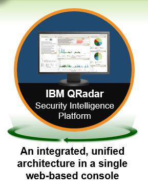 Security Systems IBM Security Services 2002