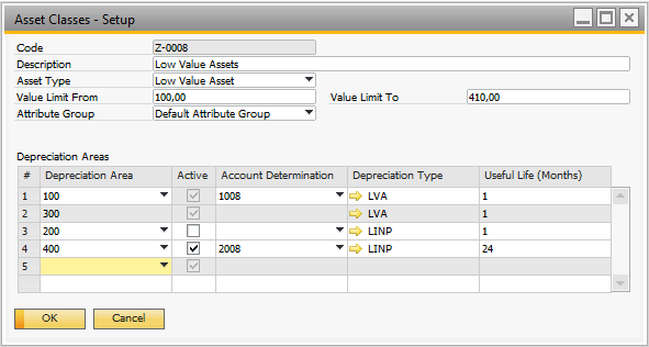 Asset Classes In SAP Business One, you can define your fixed assets by different classes. In each asset class, you can assign multiple depreciation areas and depreciation methods.