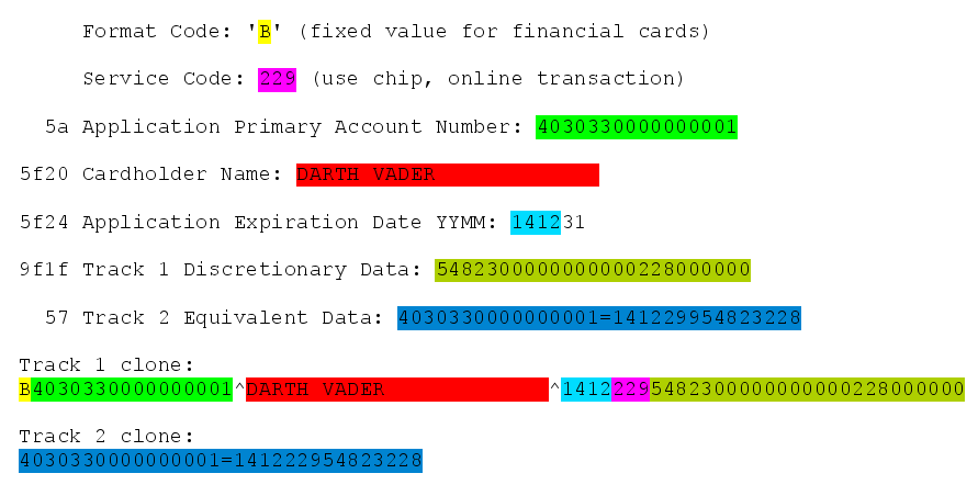 EMV application data - magstripe clone The CVV (228) matches the magstripe one only for cards that do not use icvv (a different