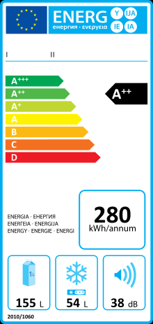 The EU Energy Label Mandatory declaration of energy efficiency of the product Label must be placed on products and information provided in internet marketing Performance classes are set via