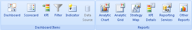 IU SharePoint Users Group IU Business Intelligence Tools PerformancePoint Services 2010 Dashboard