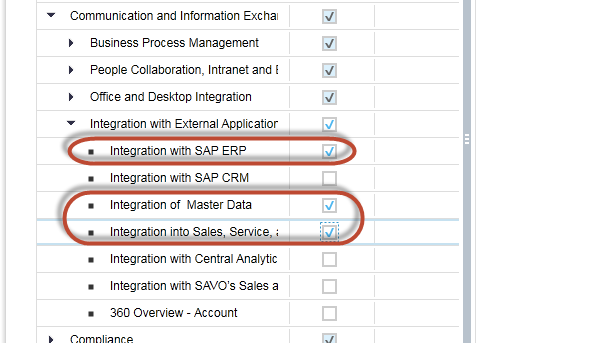 How to implement Mash up to show ECC screen in SAP Cloud for Customer 9 4. Click Next