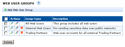 Web User Groups A Web User Group is an association of one or more Web Users. Each Web User Group can be assigned specific Permissions for controlling access to various GoAnywhere Services functions.