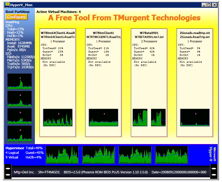 On the right, in the yellow area, are the active Guest Virtual Machines. These also have Virtual Processors.