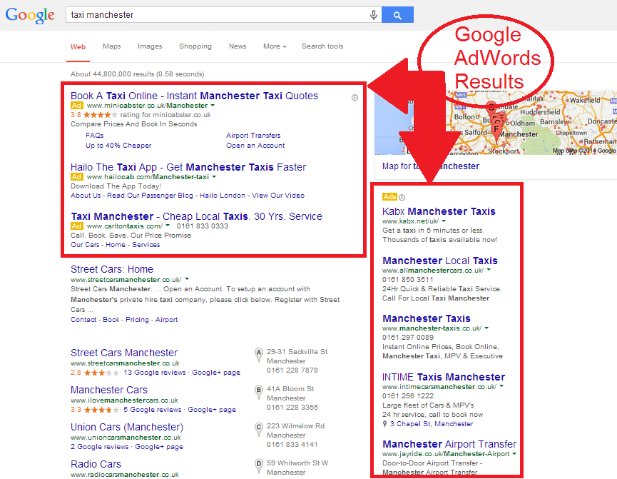 The results highlighted in red are sponsored ads.