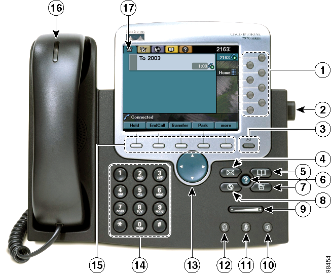 An Overview of Your Phone Your 7970 Series Cisco Unified IP Phone is a full-feature telephone that provides voice communication over the same data network that your computer uses, allowing you to