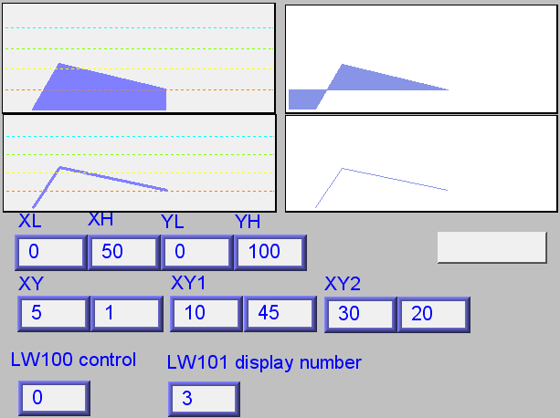 13-101 Example 3 If [Dynamic limits] is selected, a zoom effect can be created by changing the setting of Low / High Limits.
